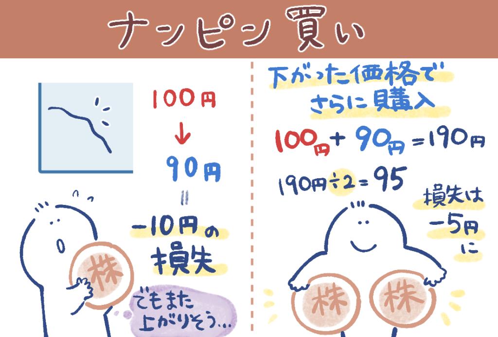 株・先物取引用語