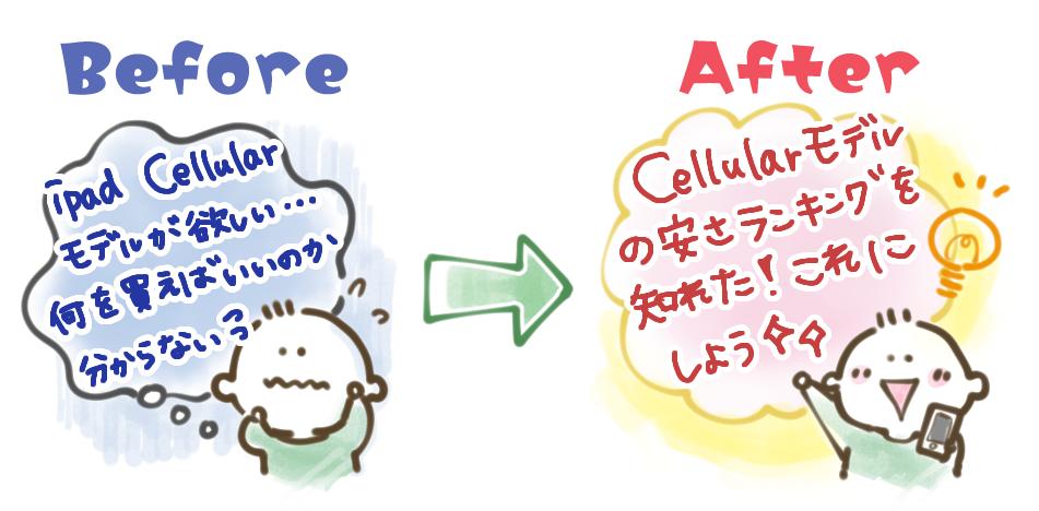 Cellularモデル ランキング