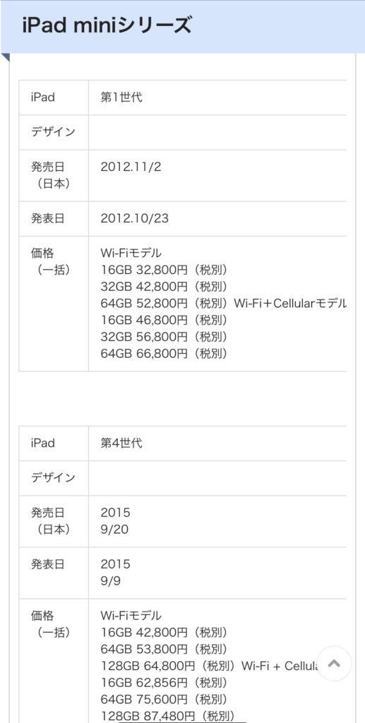 iPad mini6